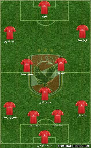 Al-Ahly Sporting Club 4-3-3 football formation