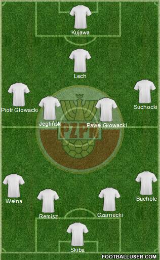 Poland 4-4-1-1 football formation