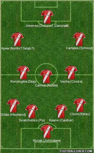 Middlesbrough 4-5-1 football formation