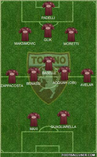 Torino 3-5-2 football formation