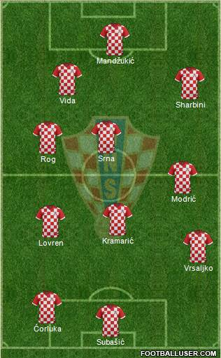 Croatia 4-2-2-2 football formation
