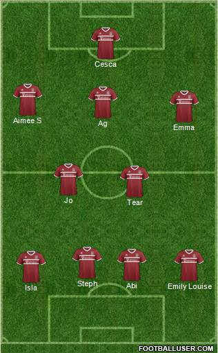 Northampton Town 4-2-3-1 football formation