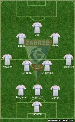 Gornik Zabrze 3-4-2-1 football formation