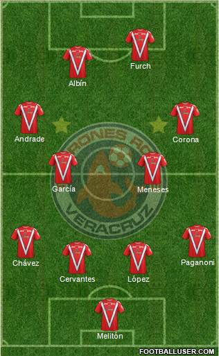 Club Tiburones Rojos de Veracruz 4-4-1-1 football formation