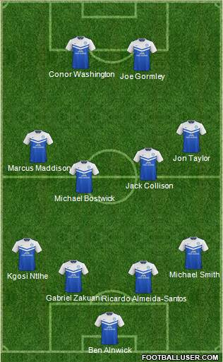 Peterborough United 4-4-2 football formation