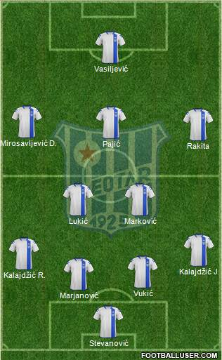 FK Leotar Trebinje 4-2-3-1 football formation
