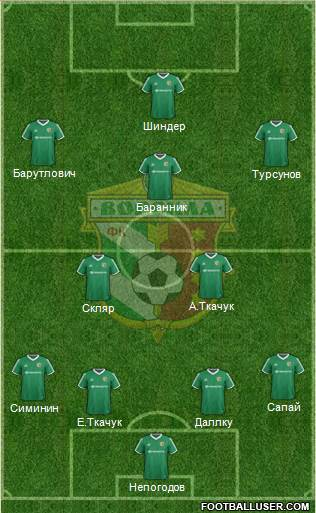 Vorskla Poltava 4-2-3-1 football formation