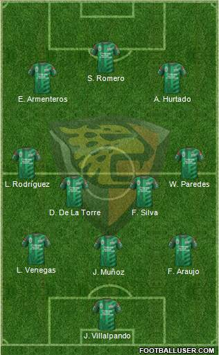 Club Jaguares de Chiapas 3-4-3 football formation