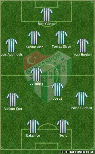 Bursaspor 4-1-3-2 football formation
