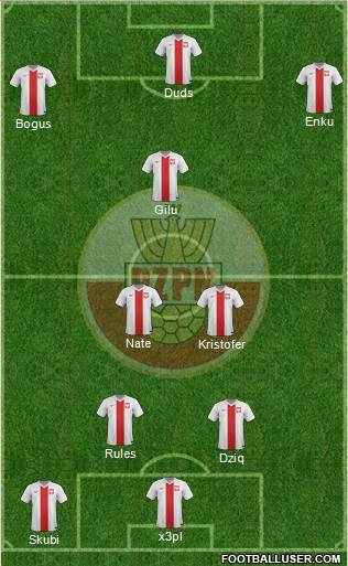 Poland 3-5-1-1 football formation