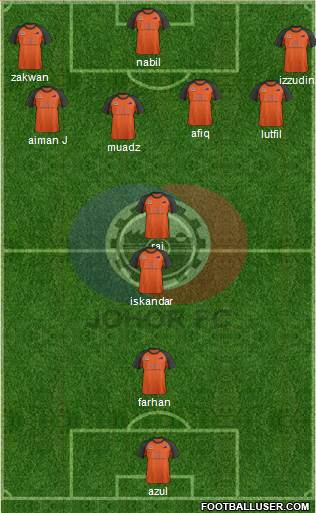 Johor Football Club 4-4-2 football formation