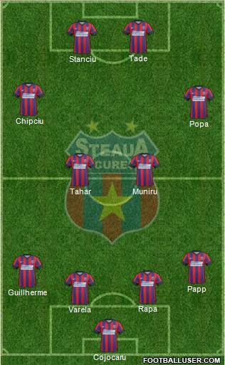 FC Steaua Bucharest 4-4-2 football formation