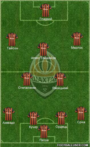 Shakhtar Donetsk 4-2-1-3 football formation