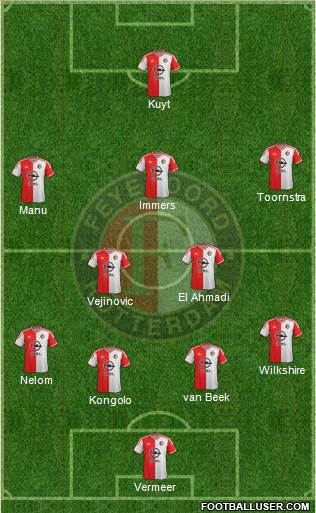 Feyenoord 4-1-3-2 football formation