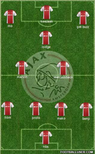AFC Ajax 4-3-3 football formation