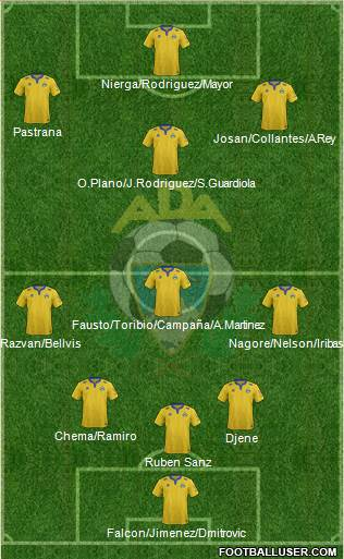 A.D. Alcorcón 5-4-1 football formation