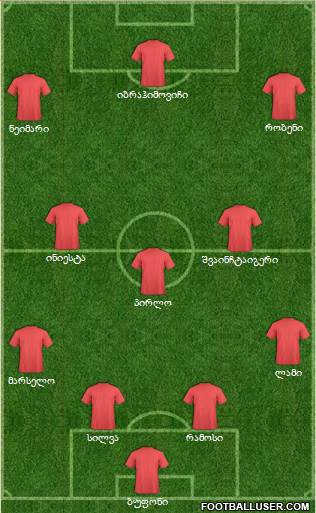 Pro Evolution Soccer Team 4-1-2-3 football formation