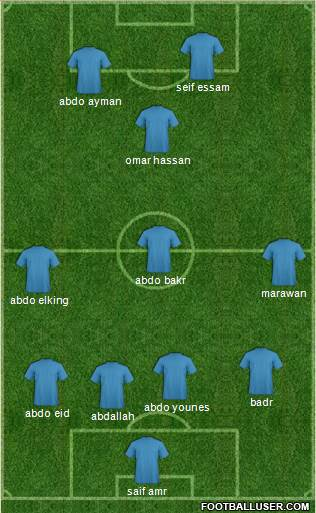 Dream Team 3-4-3 football formation