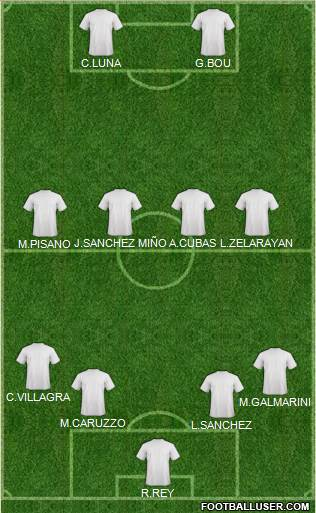 Pro Evolution Soccer Team 4-4-2 football formation