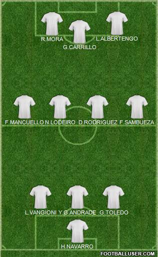 Pro Evolution Soccer Team 3-4-3 football formation
