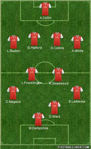 Rotherham United 4-4-1-1 football formation