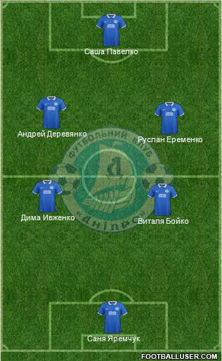 Dnipro Dnipropetrovsk 3-4-2-1 football formation