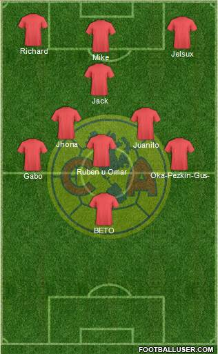 Club América Coapa 4-5-1 football formation