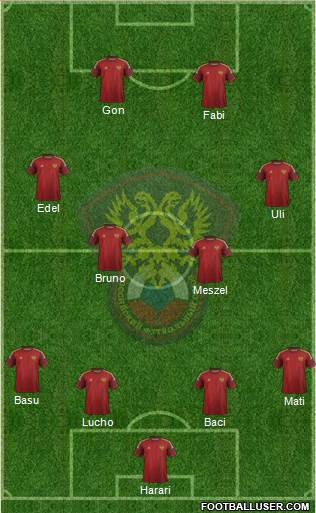 Russia 4-4-1-1 football formation