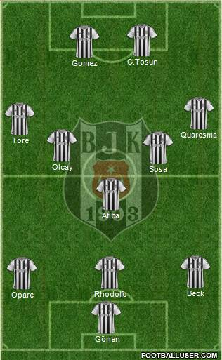 Besiktas JK 3-5-2 football formation