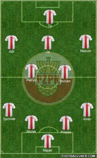 Poland 4-3-3 football formation