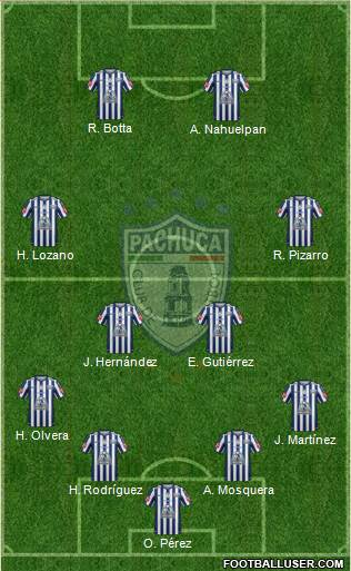 Club Deportivo Pachuca 4-4-2 football formation
