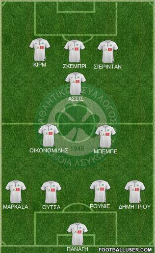 AS Omonoia Nicosia 4-2-1-3 football formation
