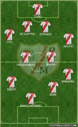 Rayo Vallecano de Madrid S.A.D. 4-4-2 football formation
