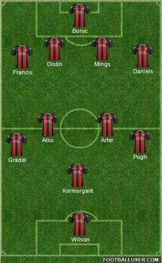 AFC Bournemouth 3-5-2 football formation