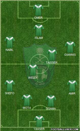 Al-Ahli (KSA) 4-2-1-3 football formation