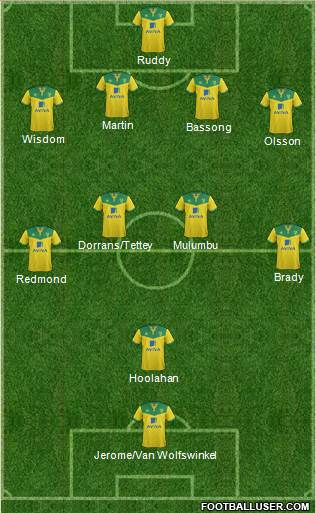 Norwich City 3-5-2 football formation