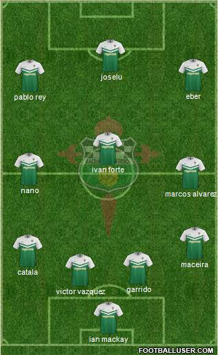 Racing Club de Ferrol S.A.D 4-3-3 football formation