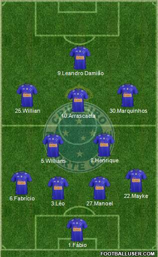 Cruzeiro EC 4-2-3-1 football formation