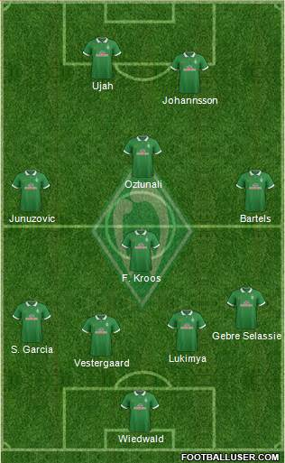 Werder Bremen 4-1-2-3 football formation