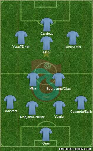 Trabzonspor 4-2-4 football formation