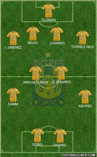 Club Universitario de Nuevo León 4-4-2 football formation