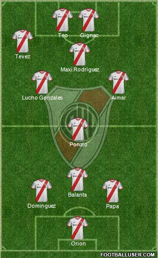 River Plate 3-4-1-2 football formation