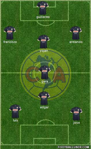 Club de Fútbol América 5-4-1 football formation