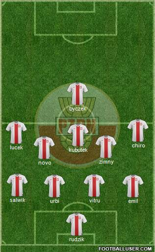 Poland 4-5-1 football formation