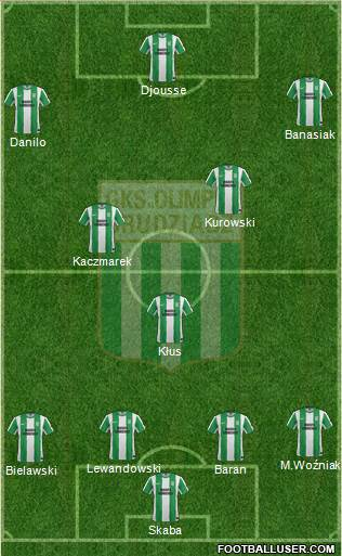 Olimpia Grudziadz 4-1-2-3 football formation