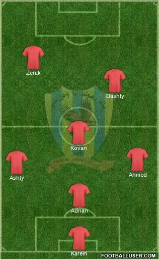 Duhok 4-2-3-1 football formation