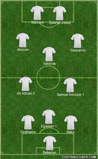 Championship Manager Team 3-5-2 football formation