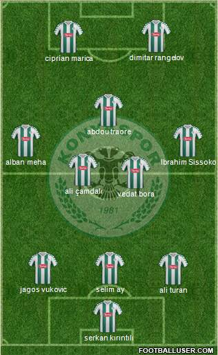 Konyaspor 3-5-2 football formation