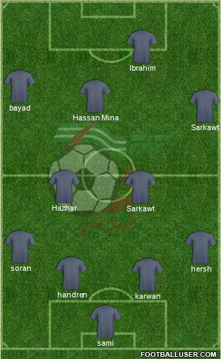 Algeria 4-4-1-1 football formation