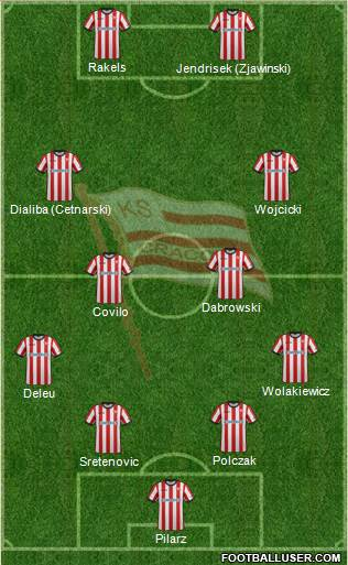 Cracovia Krakow 4-4-2 football formation